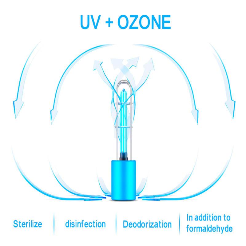 Charging Portable UV Disinfection Lamp Household Vehicle UV Sterilization Lamp Built In Battery Mini Sterilization Lamp
